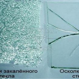 Каленное стекло