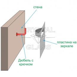 Монтаж зеркала на металлические пластины